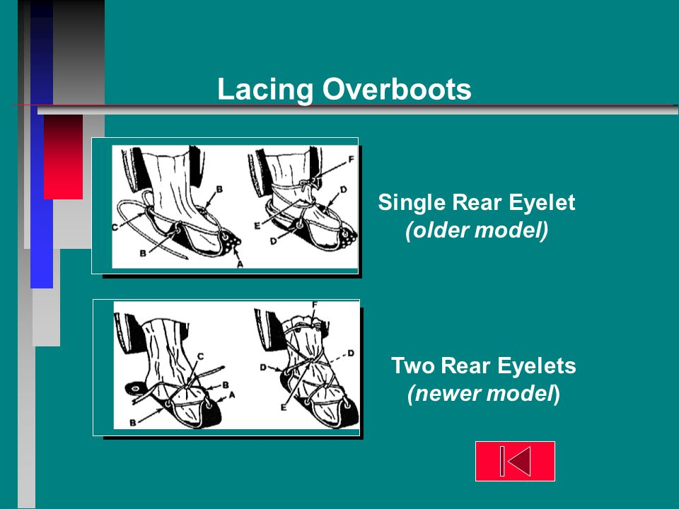 Lacing Overboots Single Rear Eyelet (older model) Two Rear Eyelets
