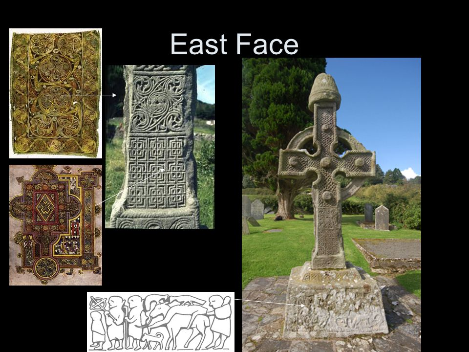 East Face Book of durrow on left, book of kells on right