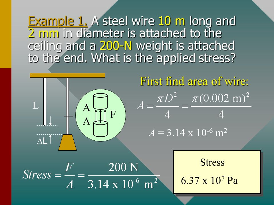 First find area of wire: