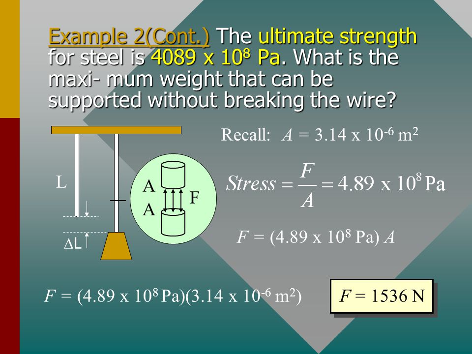Example 2(Cont. ) The ultimate strength for steel is 4089 x 108 Pa