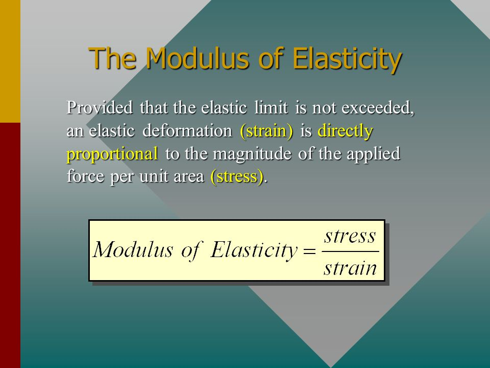 The Modulus of Elasticity