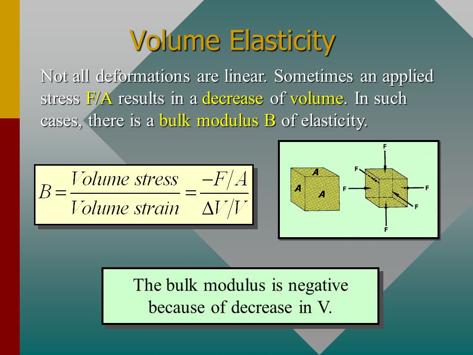 The bulk modulus is negative because of decrease in V.