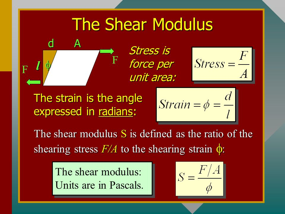 The Shear Modulus l F f d A