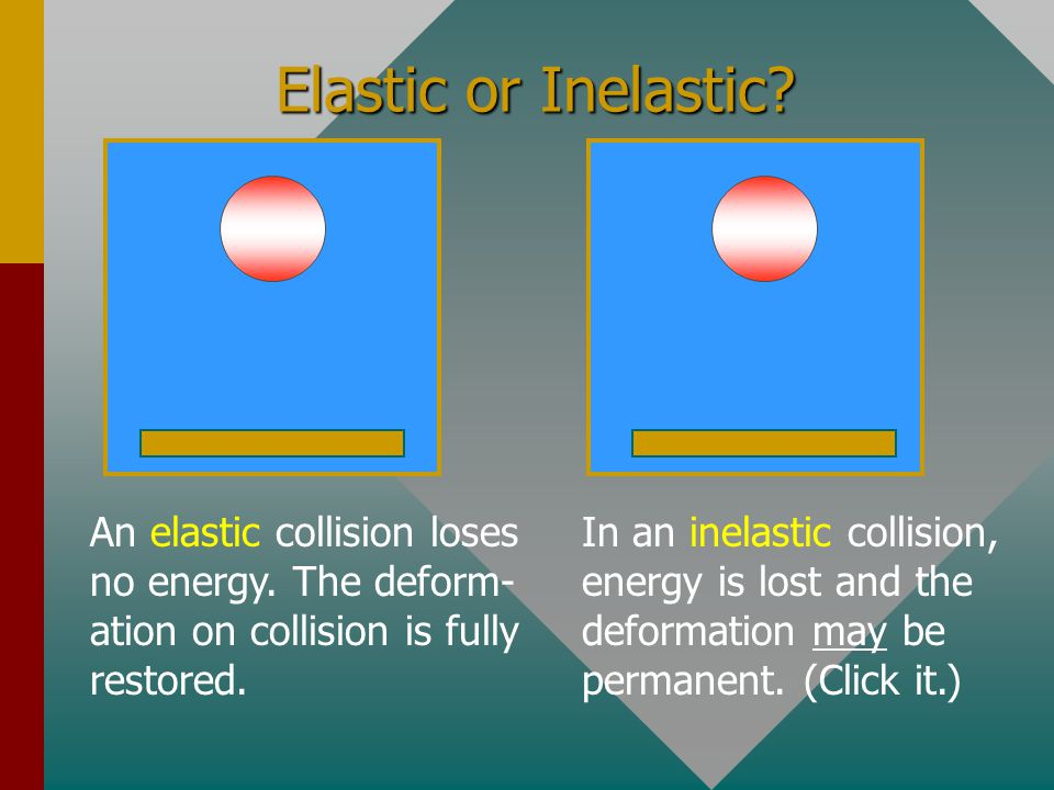 Elastic or Inelastic An elastic collision loses no energy. The deform-ation on collision is fully restored.