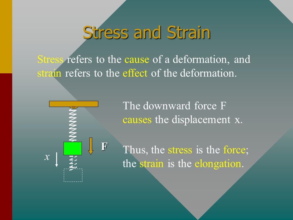 Stress and Strain Stress refers to the cause of a deformation, and strain refers to the effect of the deformation.