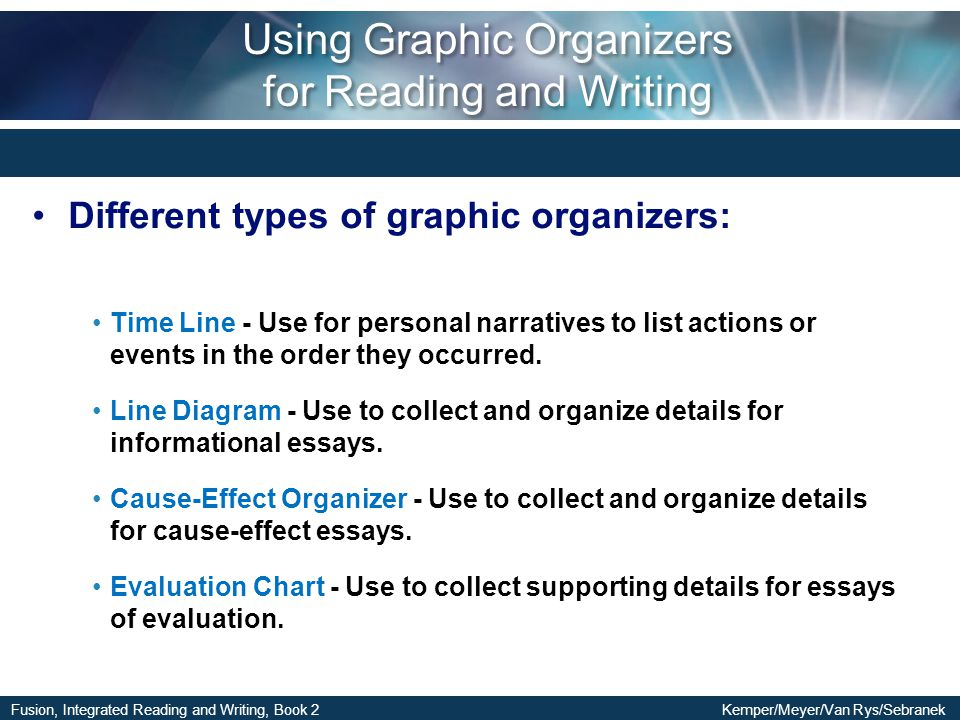 Using Graphic Organizers for Reading and Writing