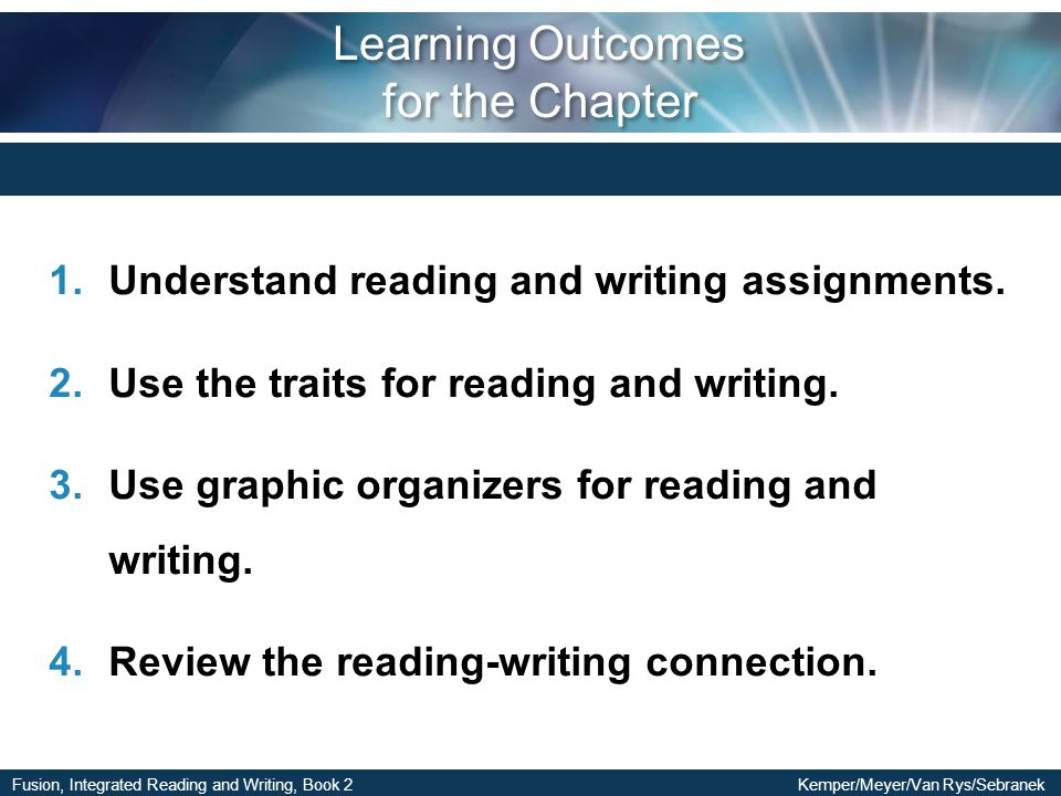 Learning Outcomes for the Chapter