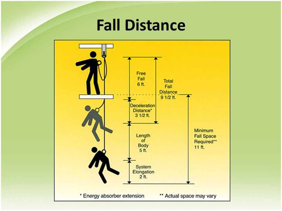 Fall Distance