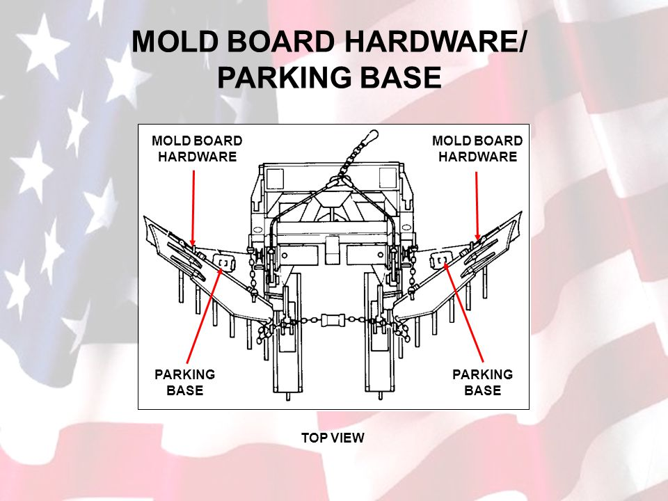 MOLD BOARD HARDWARE/ PARKING BASE