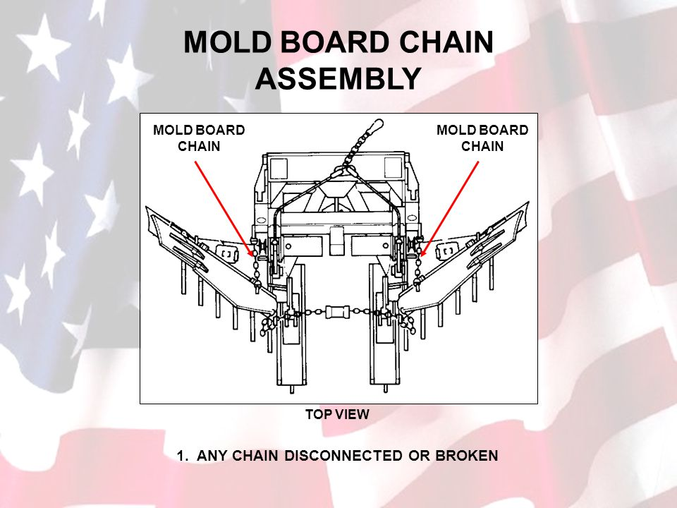 MOLD BOARD CHAIN ASSEMBLY