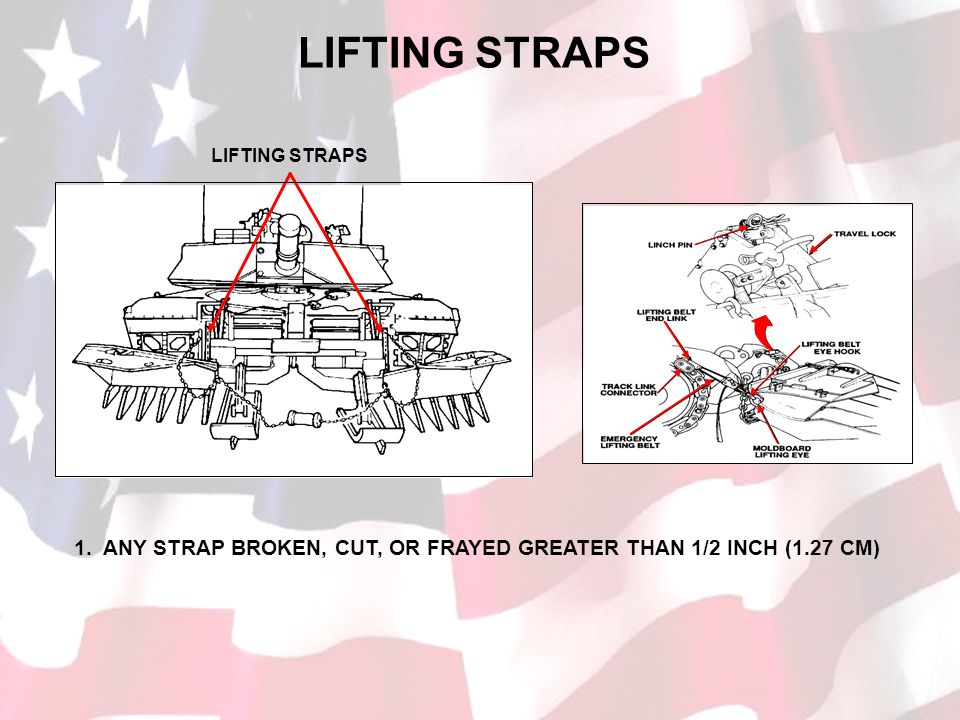 LIFTING STRAPS LIFTING STRAPS 1. ANY STRAP BROKEN, CUT, OR FRAYED GREATER THAN 1/2 INCH (1.27 CM)