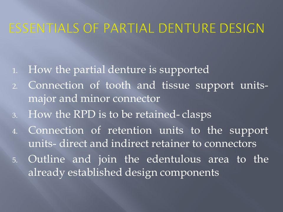 Essentials of partial denture design