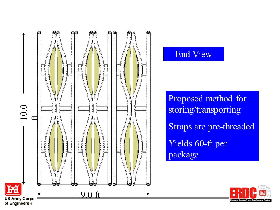 End View Proposed method for storing/transporting. Straps are pre-threaded. Yields 60-ft per package.