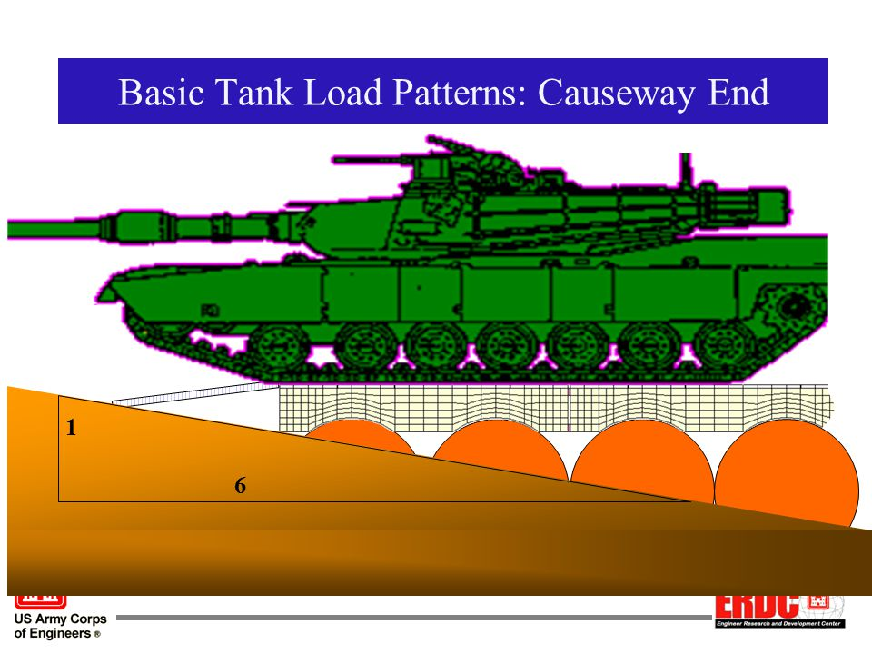 Basic Tank Load Patterns: Causeway End