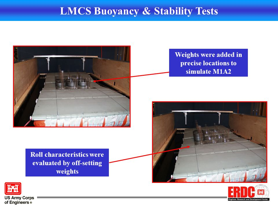 LMCS Buoyancy & Stability Tests