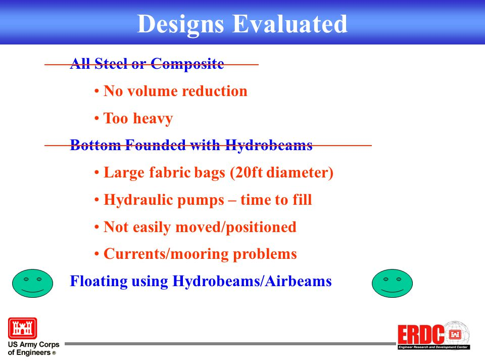 Designs Evaluated All Steel or Composite No volume reduction Too heavy