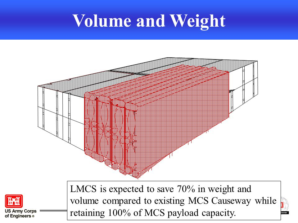 Volume and Weight LMCS is expected to save 70% in weight and volume compared to existing MCS Causeway while retaining 100% of MCS payload capacity.