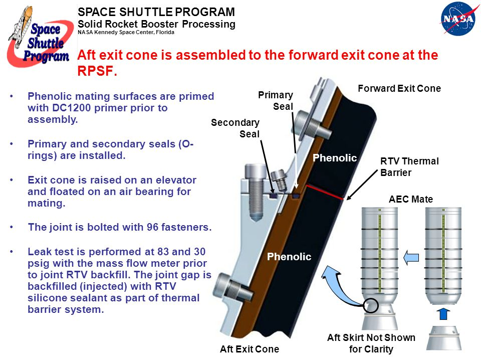Aft exit cone is assembled to the forward exit cone at the RPSF.