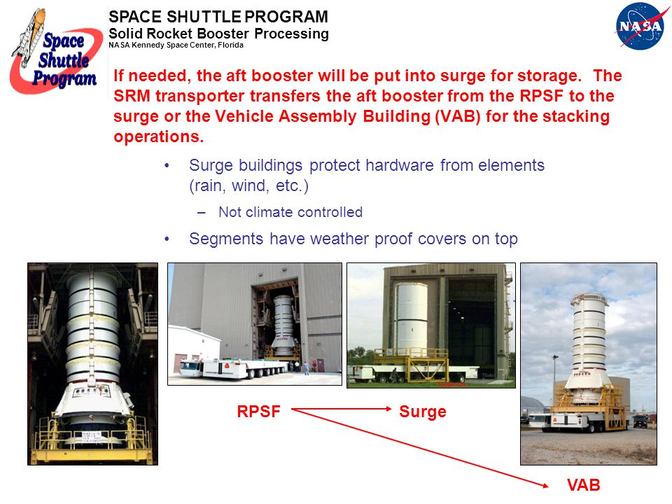 Surge buildings protect hardware from elements (rain, wind, etc.)