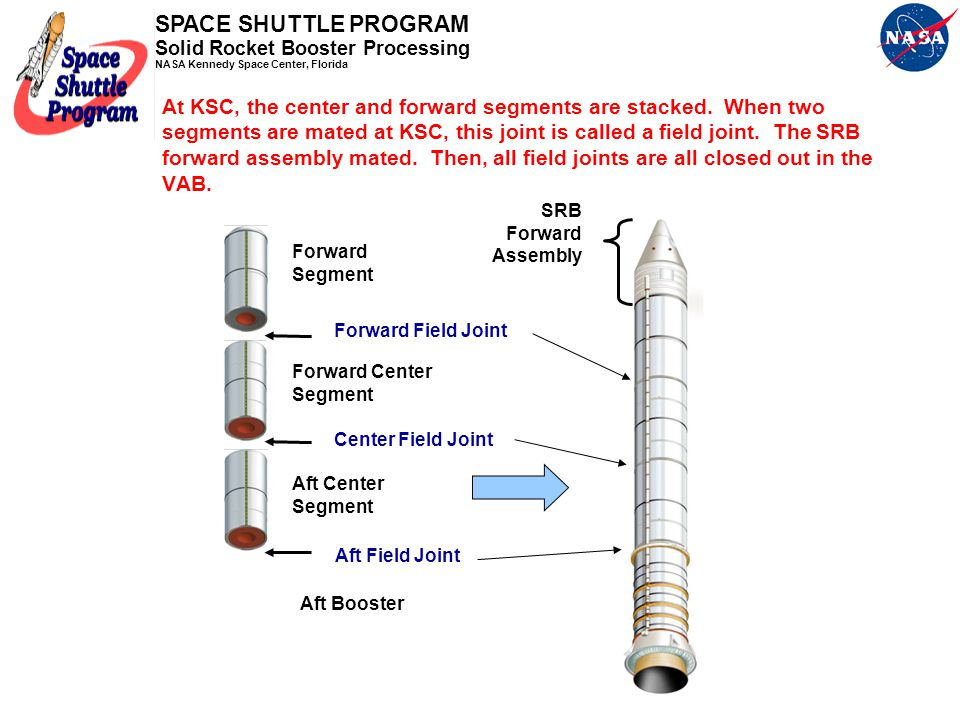At KSC, the center and forward segments are stacked