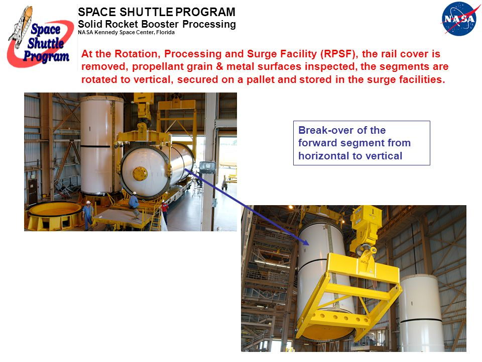 At the Rotation, Processing and Surge Facility (RPSF), the rail cover is removed, propellant grain & metal surfaces inspected, the segments are rotated to vertical, secured on a pallet and stored in the surge facilities.