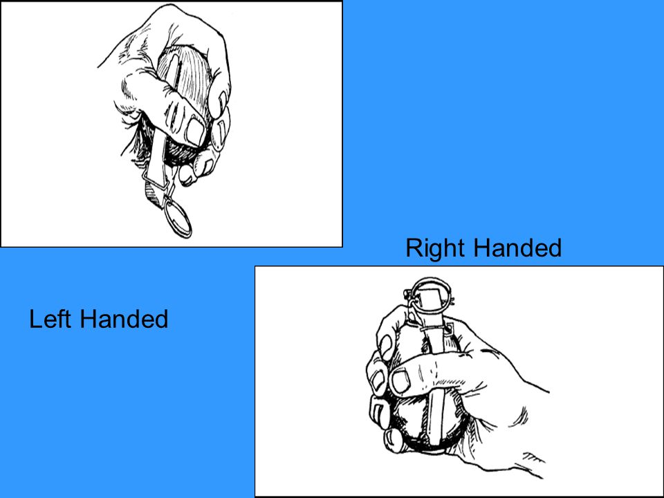 Right Handed Left Handed