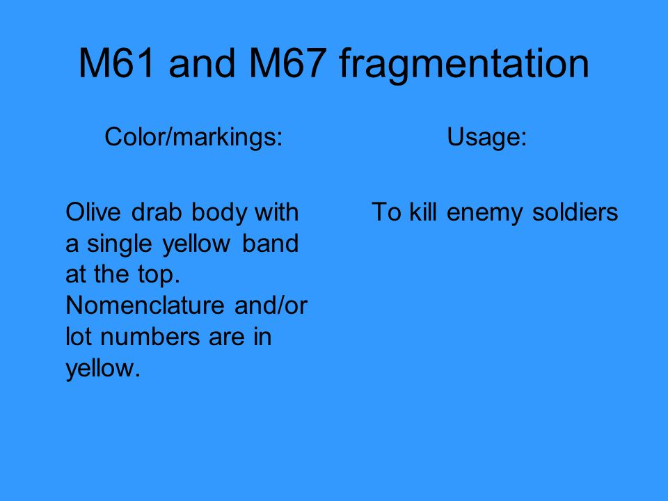 M61 and M67 fragmentation Color/markings: