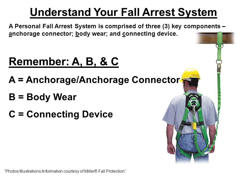 Understand Your Fall Arrest System