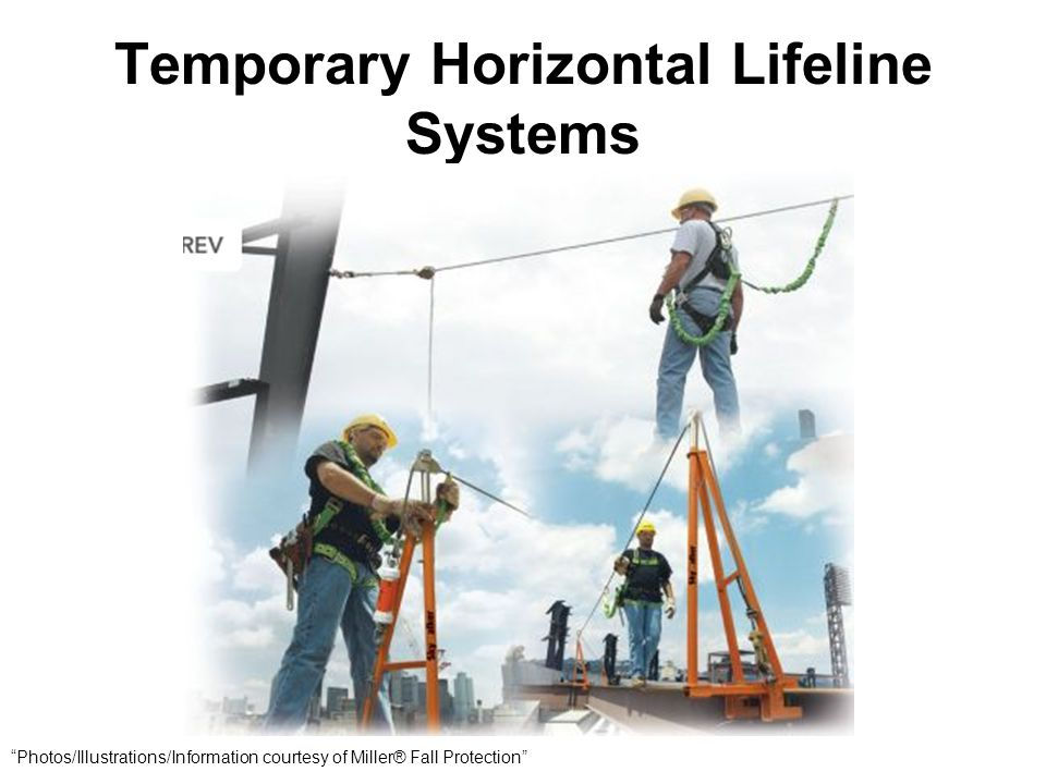 Fall Protection Awareness Ppt Video Online Download