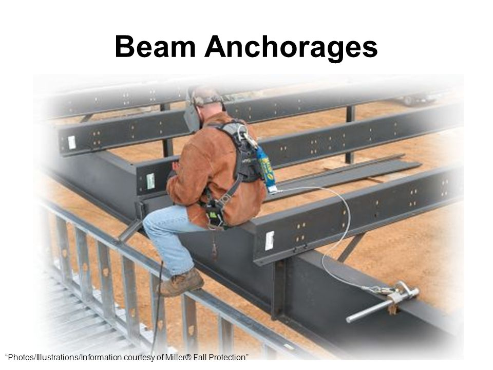 Beam Anchorages Photos/Illustrations/Information courtesy of Miller® Fall Protection