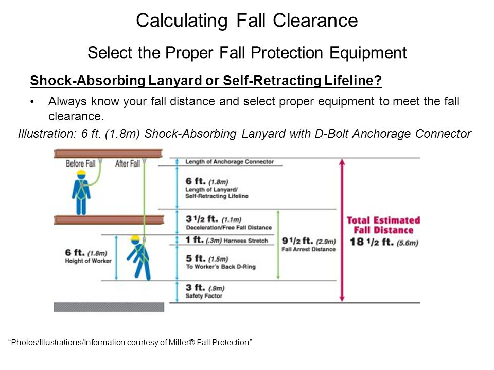 Calculating Fall Clearance Select the Proper Fall Protection Equipment