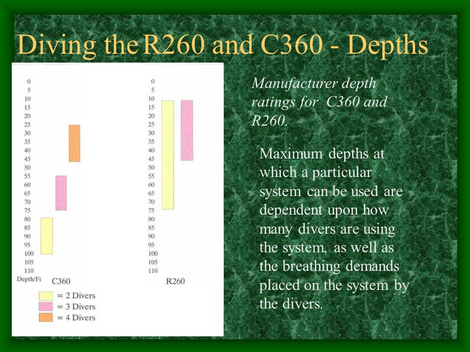 Diving the R260 and C360 - Depths