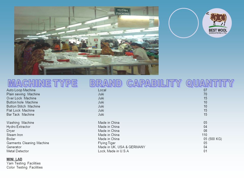 MACHINE TYPE BRAND CAPABILITY QUANTITY