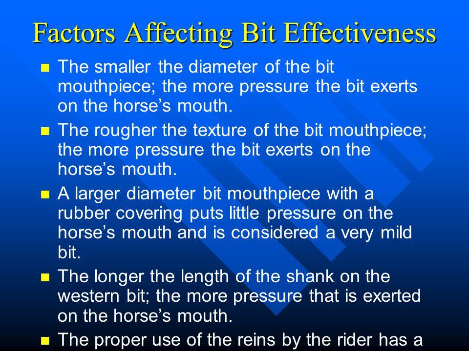 Factors Affecting Bit Effectiveness