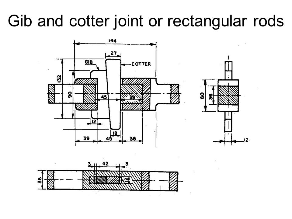 Gib and cotter joint or rectangular rods