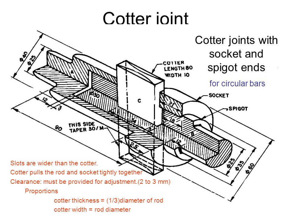 Cotter joints with socket and spigot ends