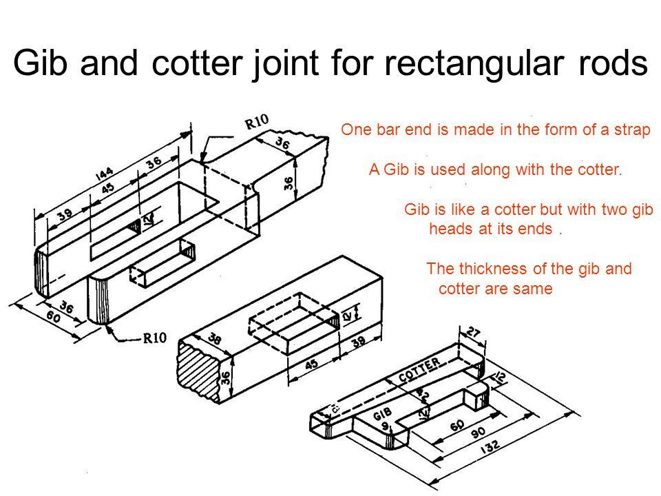 Gib and cotter joint for rectangular rods