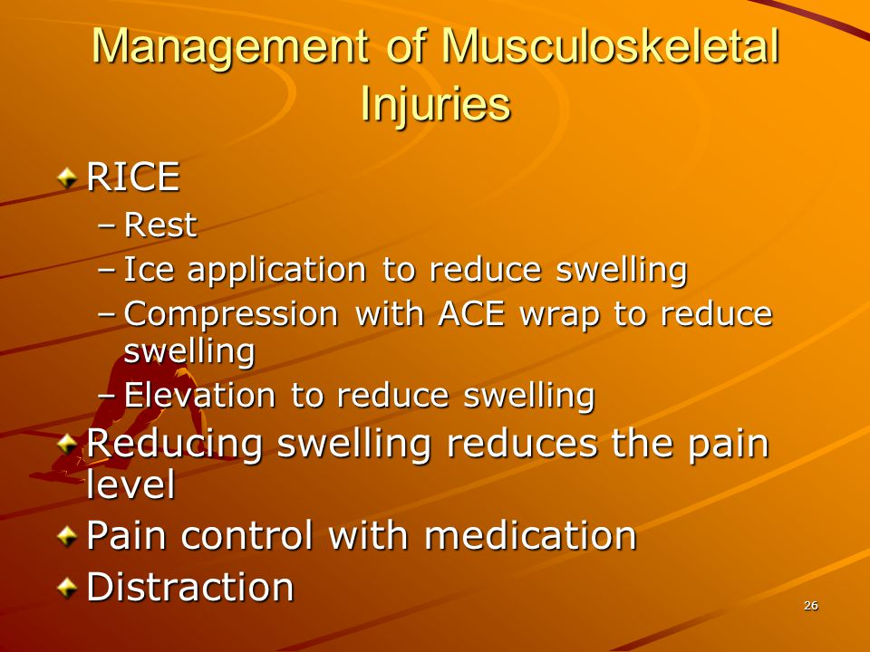Management of Musculoskeletal Injuries