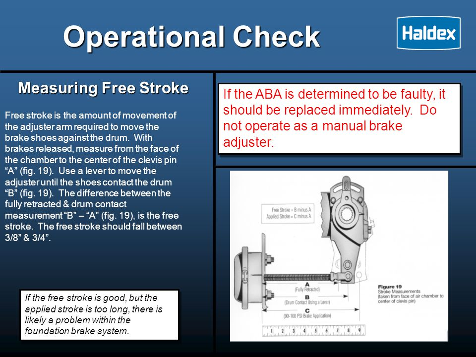 Operational Check Measuring Free Stroke
