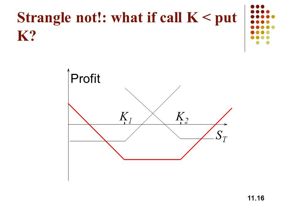 Strangle not!: what if call K < put K
