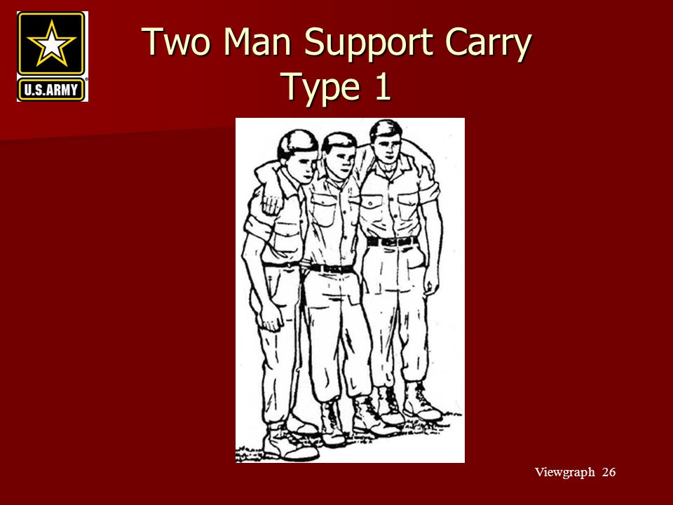 Two Man Support Carry Type 1