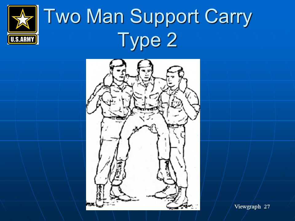 Two Man Support Carry Type 2