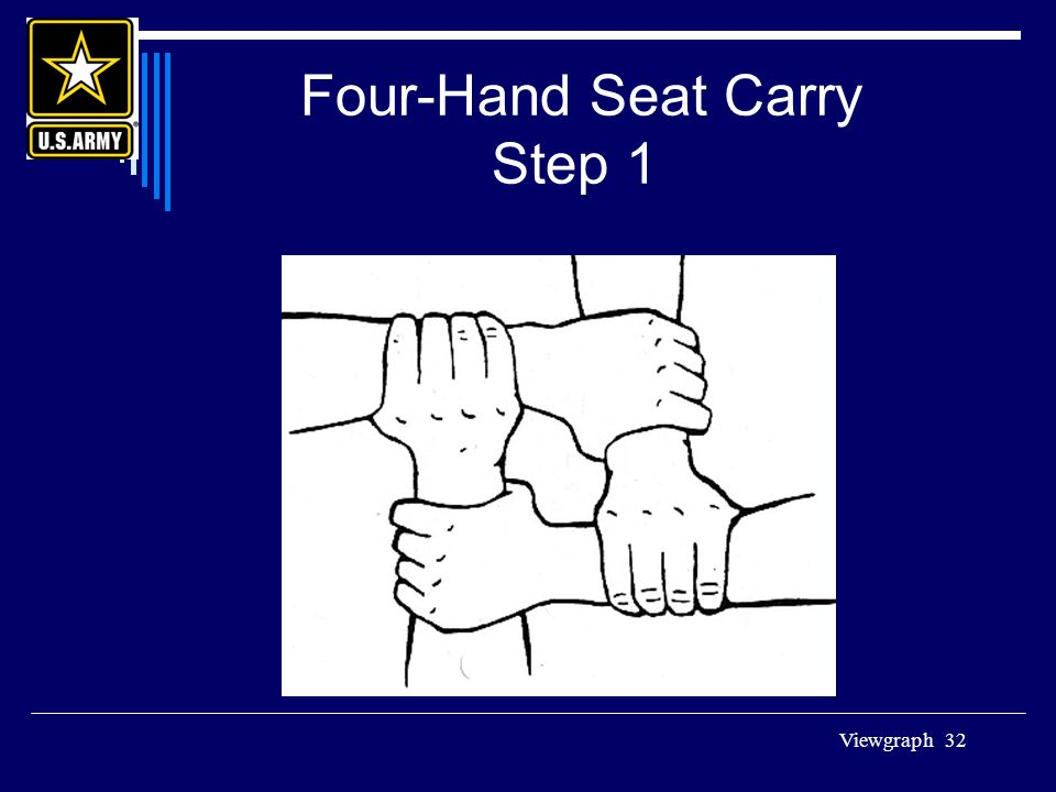 Four-Hand Seat Carry Step 1