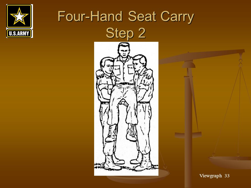 Four-Hand Seat Carry Step 2