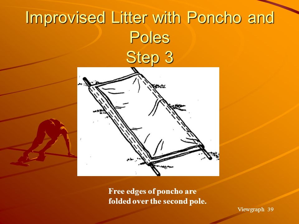 Improvised Litter with Poncho and Poles Step 3