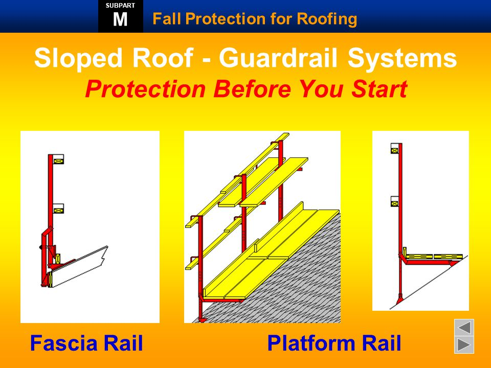Sloped Roof - Guardrail Systems Protection Before You Start