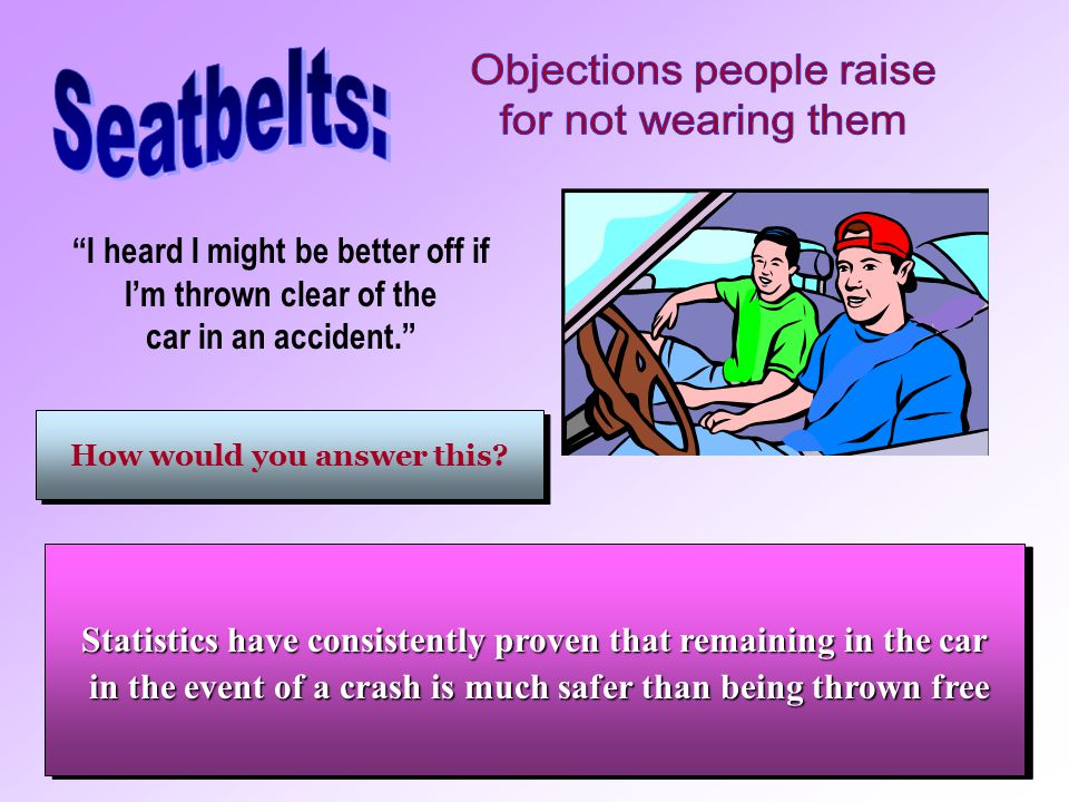 Objections people raise for not wearing them