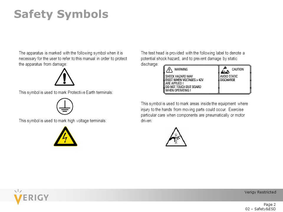 Safety Symbols The apparatus is marked with the following symbol when it is. necessary for the user to refer to this manual in order to protect.
