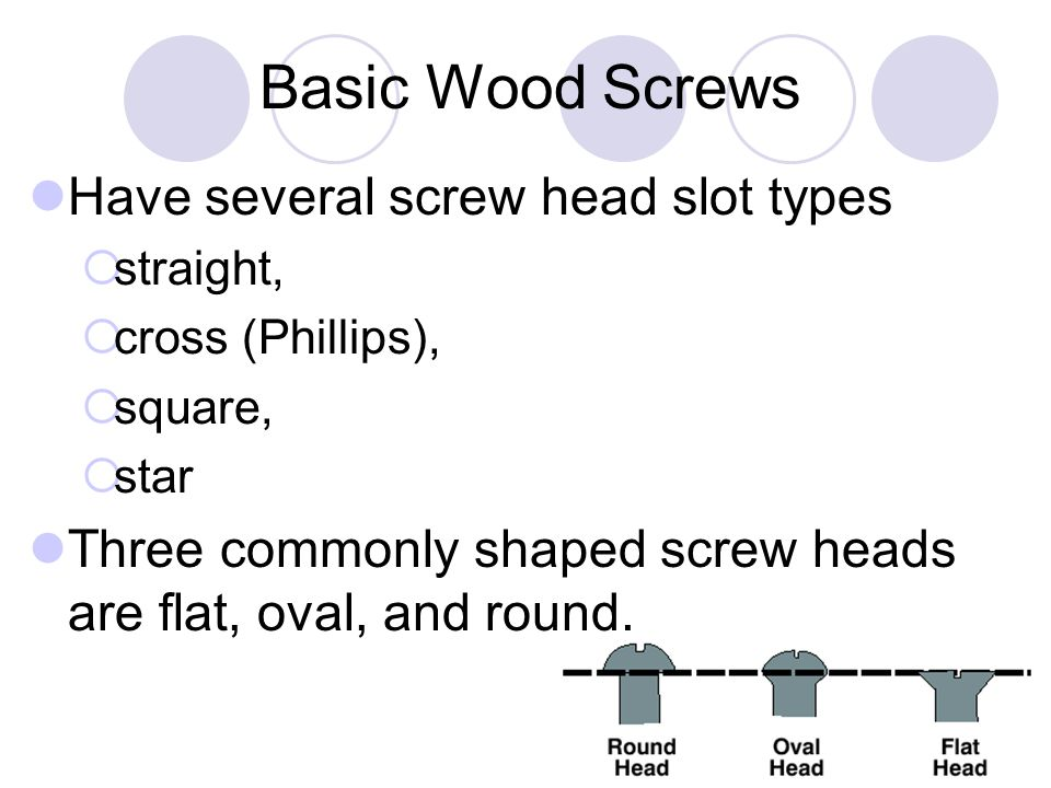 Basic Wood Screws Have several screw head slot types