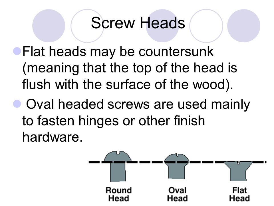 Screw Heads Flat heads may be countersunk (meaning that the top of the head is flush with the surface of the wood).